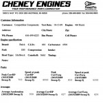 Edelbrock Buick Dyno Results - Summary